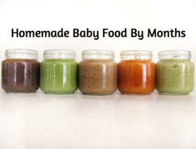 Homemade Baby Food By Months New York in CityKinder German Blog CityExperten Article
